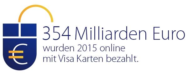 f275330c0f Grundsätzlich gilt: Wenn Sie mit Visa online einkaufen, sind Sie von Beginn  an optimal geschützt. So stellt der auf der Rückseite der meisten Visa  Karten ...